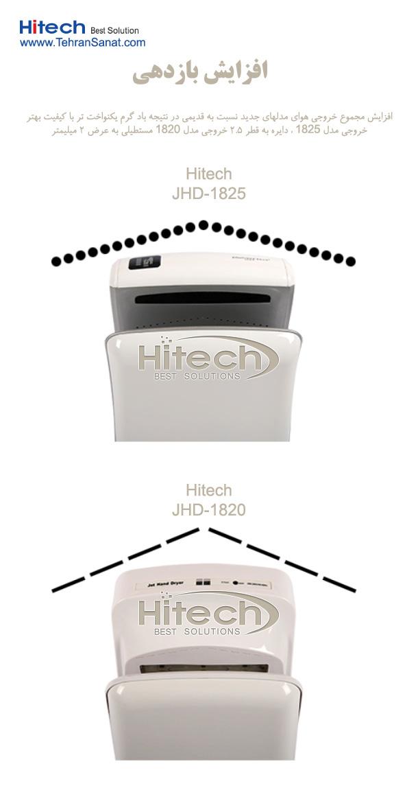 بهینه سازی  باد گرم خروجی دست خشک کن